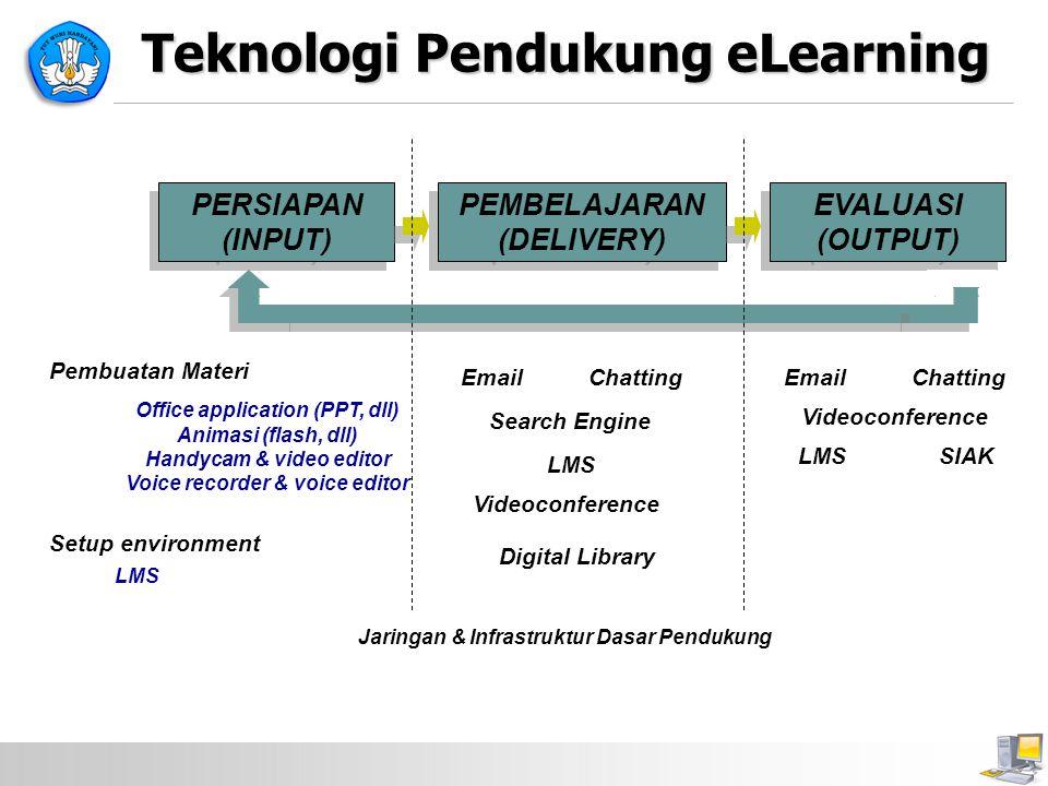 Teknologi Pendukung eLearning