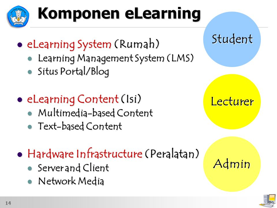 Komponen eLearning Student Lecturer Admin eLearning System (Rumah)