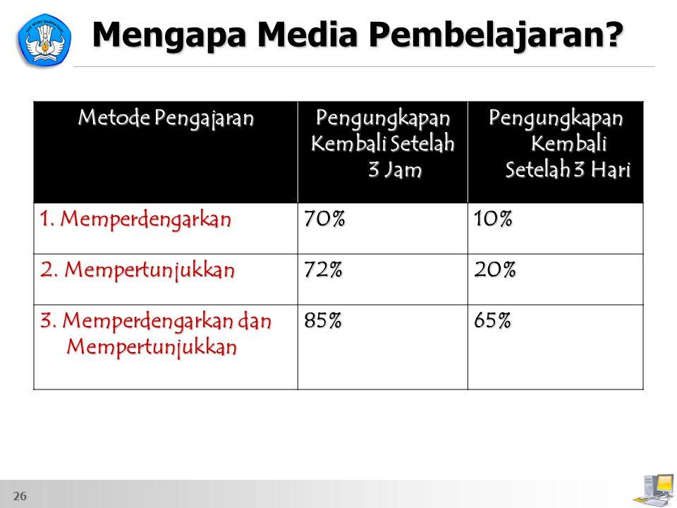 Mengapa Media Pembelajaran