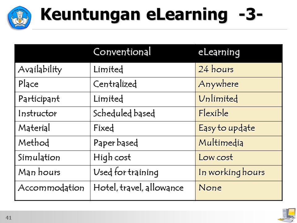 Keuntungan eLearning -3-