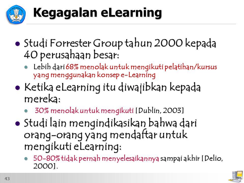 Kegagalan eLearning Studi Forrester Group tahun 2000 kepada 40 perusahaan besar: