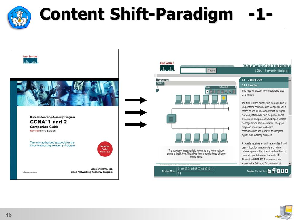Content Shift-Paradigm -1-