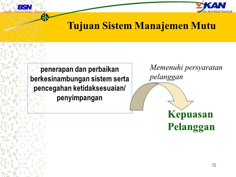 Tujuan Sistem Manajemen Mutu