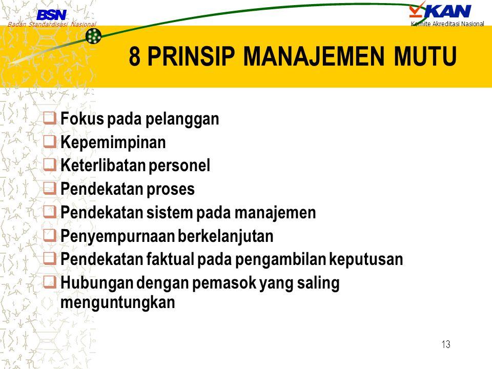 8 PRINSIP MANAJEMEN MUTU