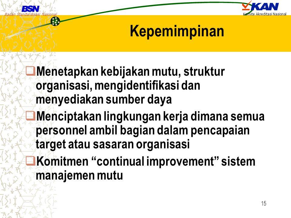 Kepemimpinan Menetapkan kebijakan mutu, struktur organisasi, mengidentifikasi dan menyediakan sumber daya.