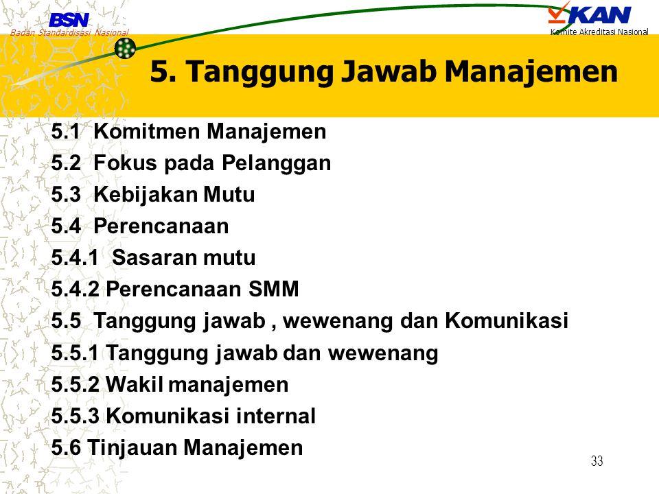5. Tanggung Jawab Manajemen