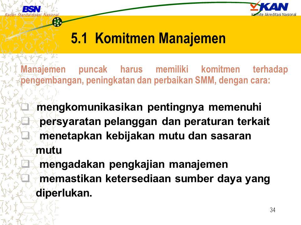 5.1 Komitmen Manajemen persyaratan pelanggan dan peraturan terkait