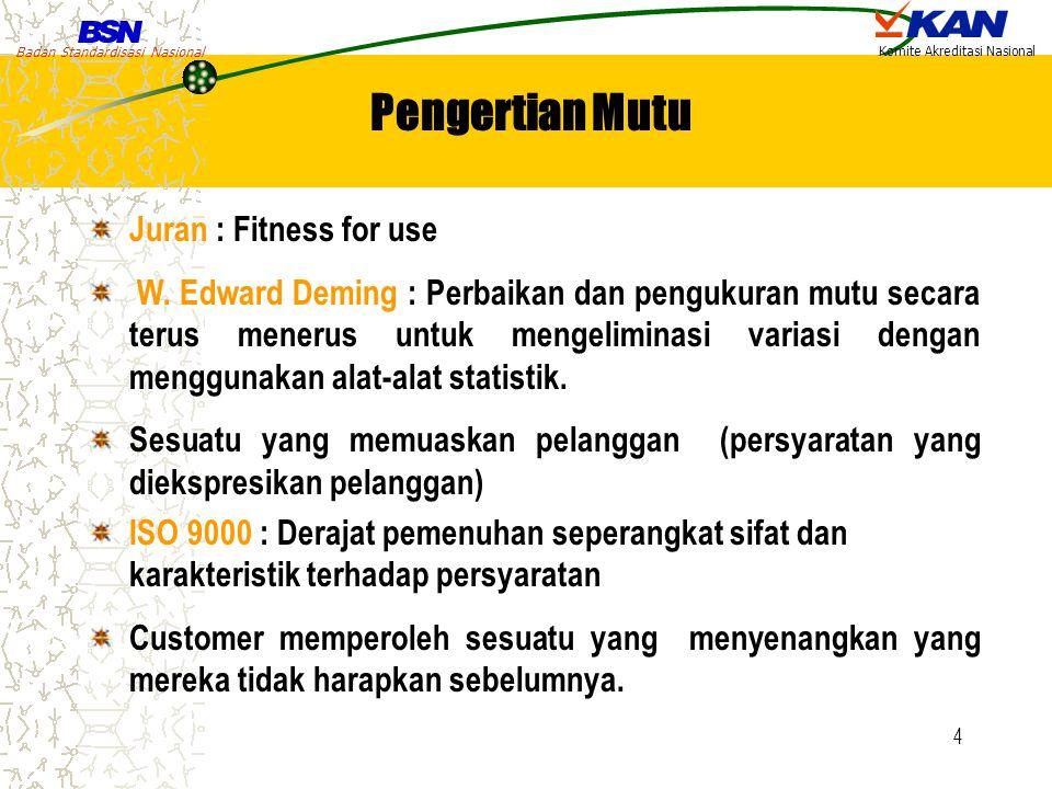 Pengertian Mutu Juran : Fitness for use