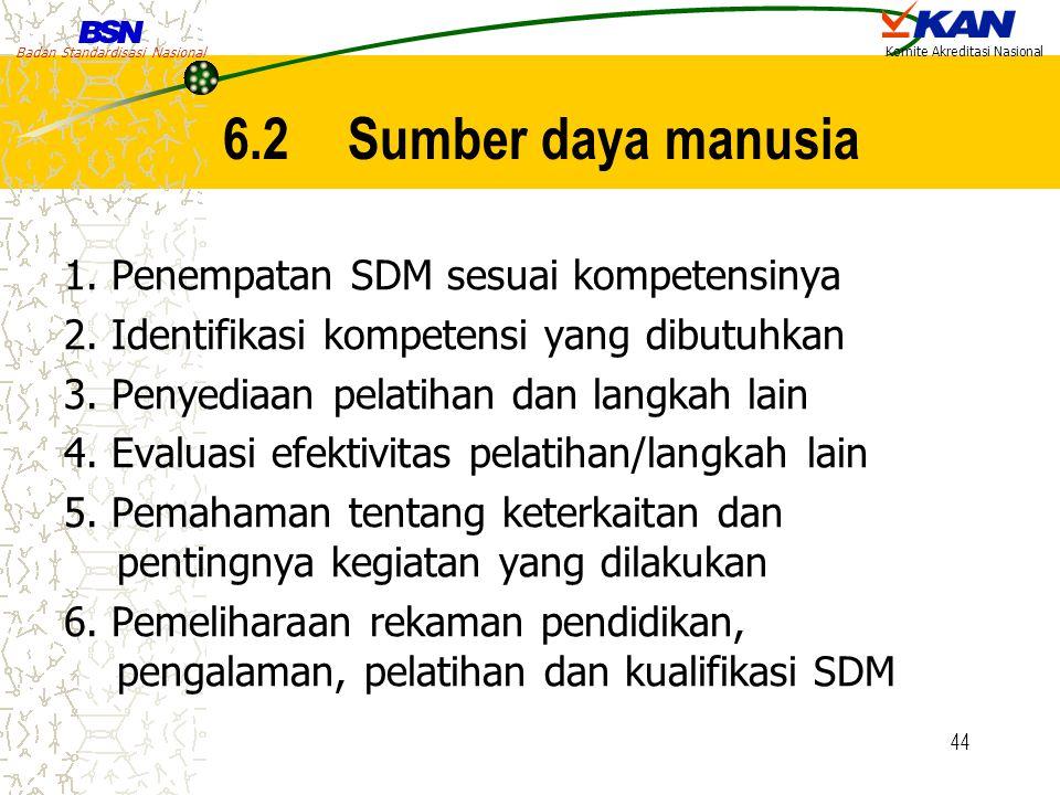 6.2 Sumber daya manusia 1. Penempatan SDM sesuai kompetensinya
