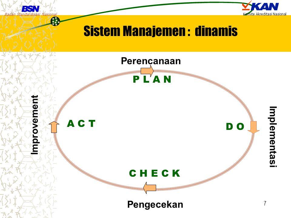Sistem Manajemen : dinamis