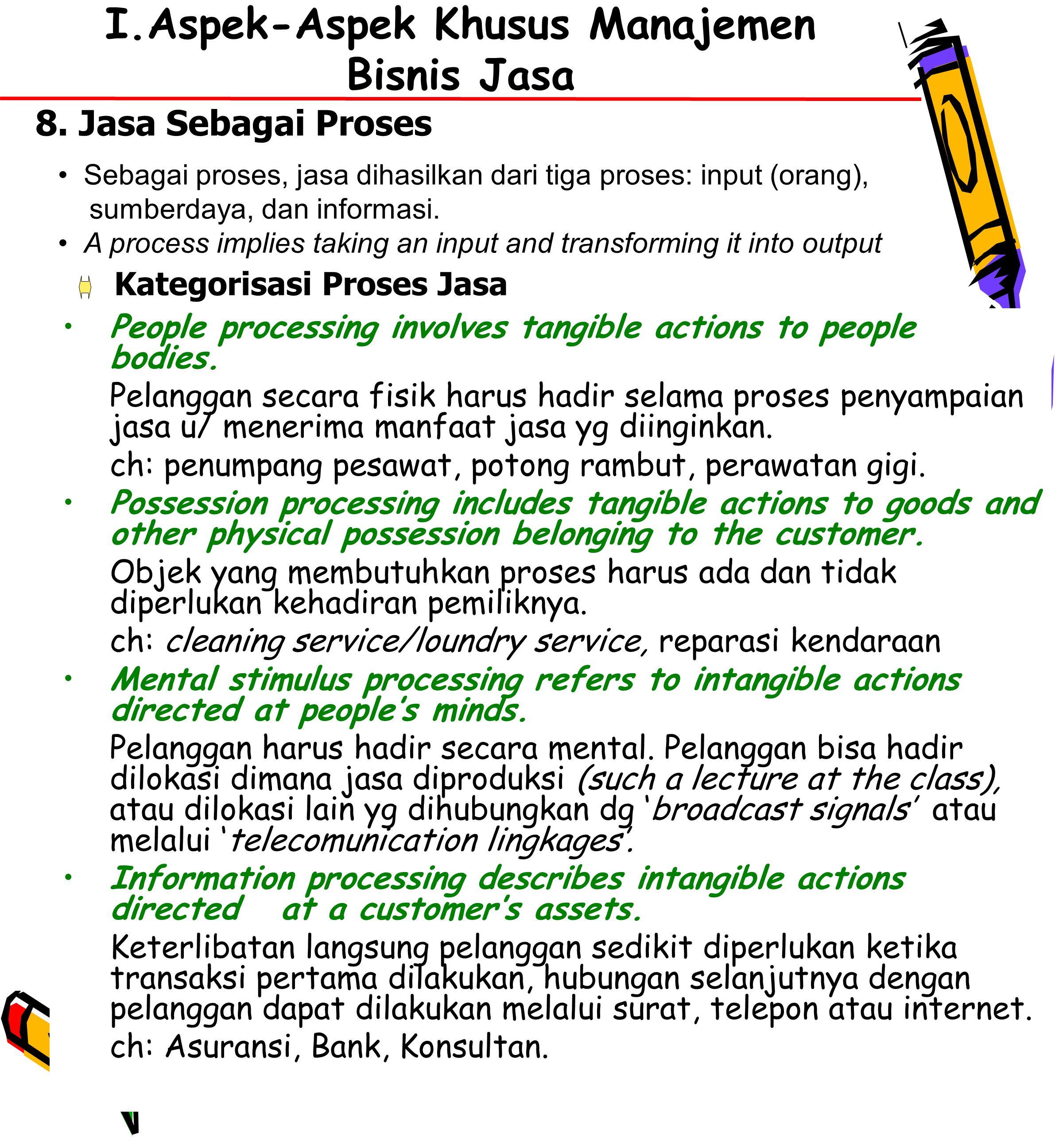I.Aspek-Aspek Khusus Manajemen Bisnis Jasa