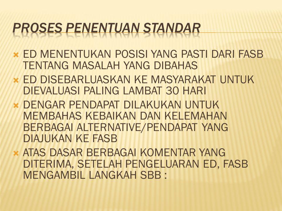 Proses Penentuan Standar