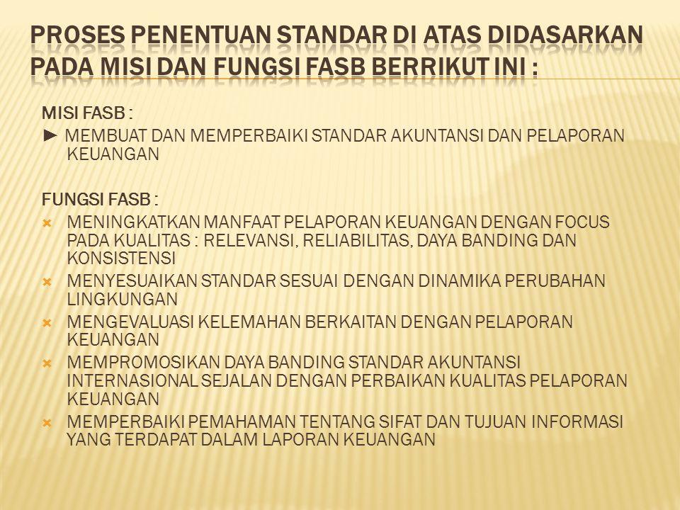Proses penentuan standar di atas didasarkan pada Misi dan Fungsi FASB berrikut ini :