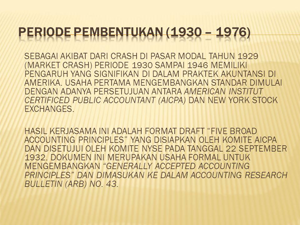 Periode Pembentukan (1930 – 1976)