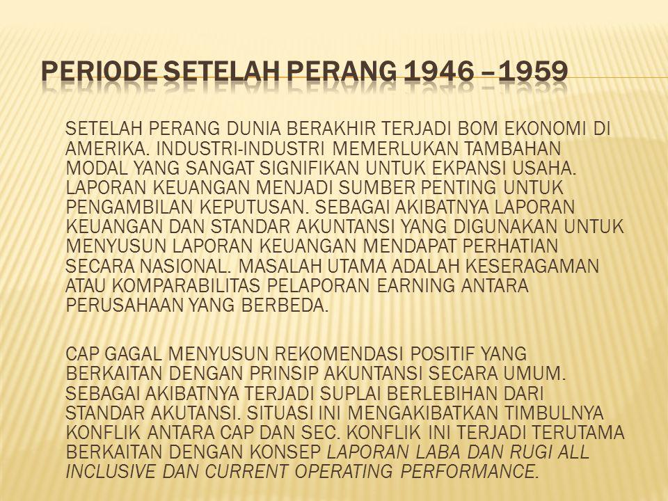 Periode setelah Perang 1946 –1959