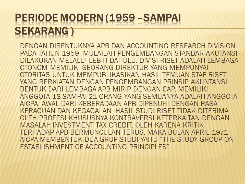 Periode Modern (1959 –Sampai Sekarang )