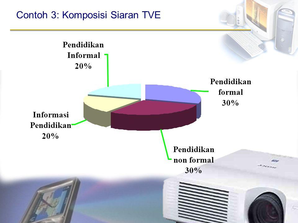 Contoh 3: Komposisi Siaran TVE