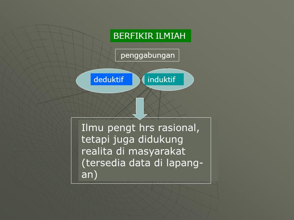 BERFIKIR ILMIAH penggabungan. deduktif. induktif.