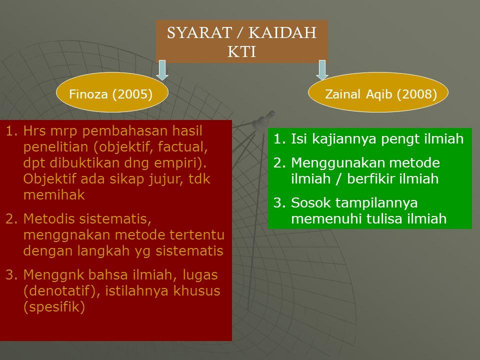 SYARAT / KAIDAH KTI Finoza (2005) Zainal Aqib (2008)
