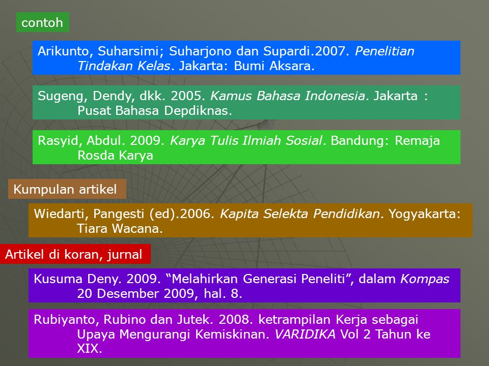 contoh Arikunto, Suharsimi; Suharjono dan Supardi.2007. Penelitian Tindakan Kelas. Jakarta: Bumi Aksara.