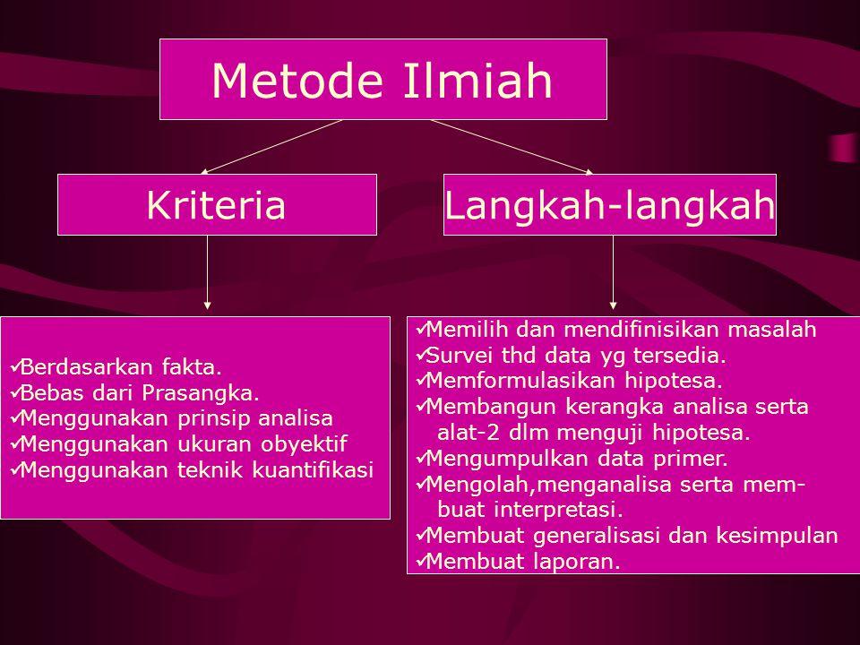 Metode Ilmiah Kriteria Langkah-langkah