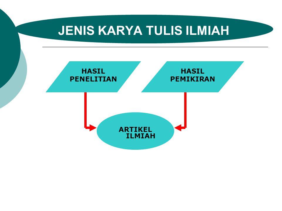 JENIS KARYA TULIS ILMIAH