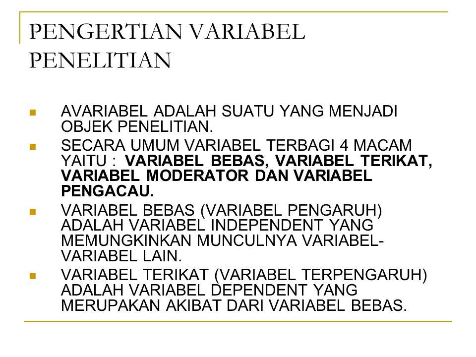 PENGERTIAN VARIABEL PENELITIAN