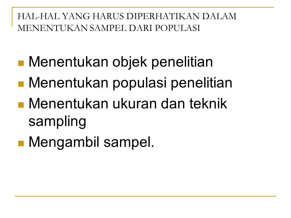 HAL-HAL YANG HARUS DIPERHATIKAN DALAM MENENTUKAN SAMPEL DARI POPULASI