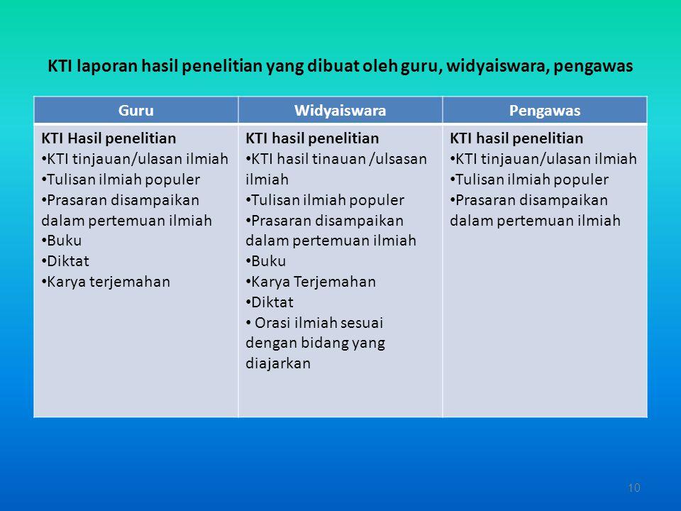 KTI laporan hasil penelitian yang dibuat oleh guru, widyaiswara, pengawas