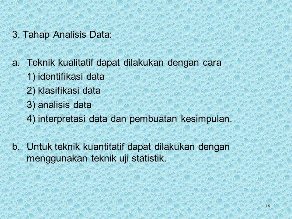 3. Tahap Analisis Data: Teknik kualitatif dapat dilakukan dengan cara. 1) identifikasi data. 2) klasifikasi data.