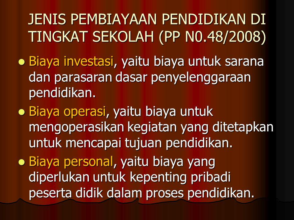 JENIS PEMBIAYAAN PENDIDIKAN DI TINGKAT SEKOLAH (PP N0.48/2008)