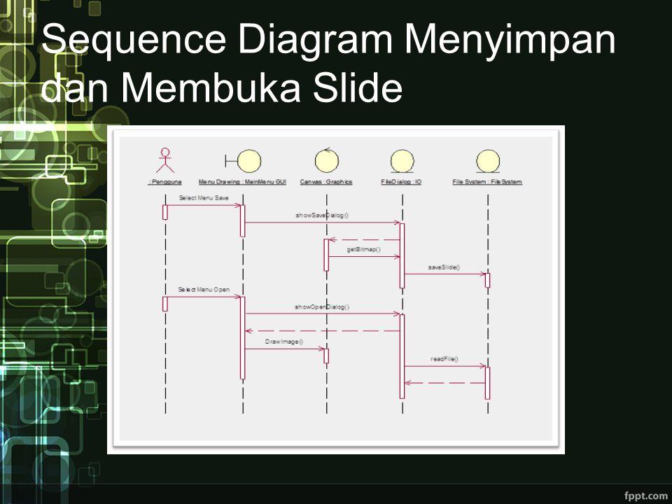 Sequence Diagram Menyimpan dan Membuka Slide