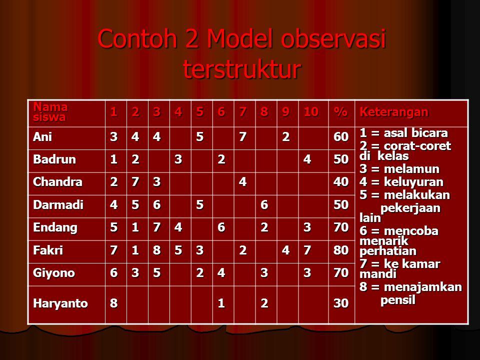 Contoh 2 Model observasi terstruktur