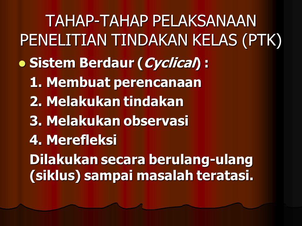 TAHAP-TAHAP PELAKSANAAN PENELITIAN TINDAKAN KELAS (PTK)