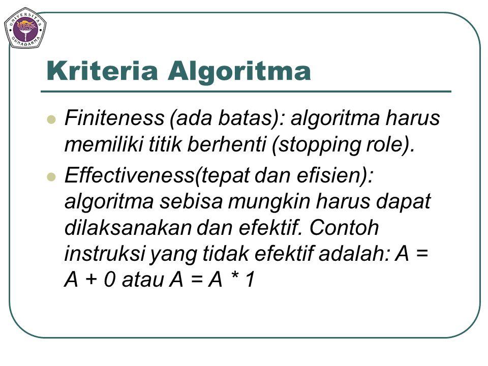 Kriteria Algoritma Finiteness (ada batas): algoritma harus memiliki titik berhenti (stopping role).