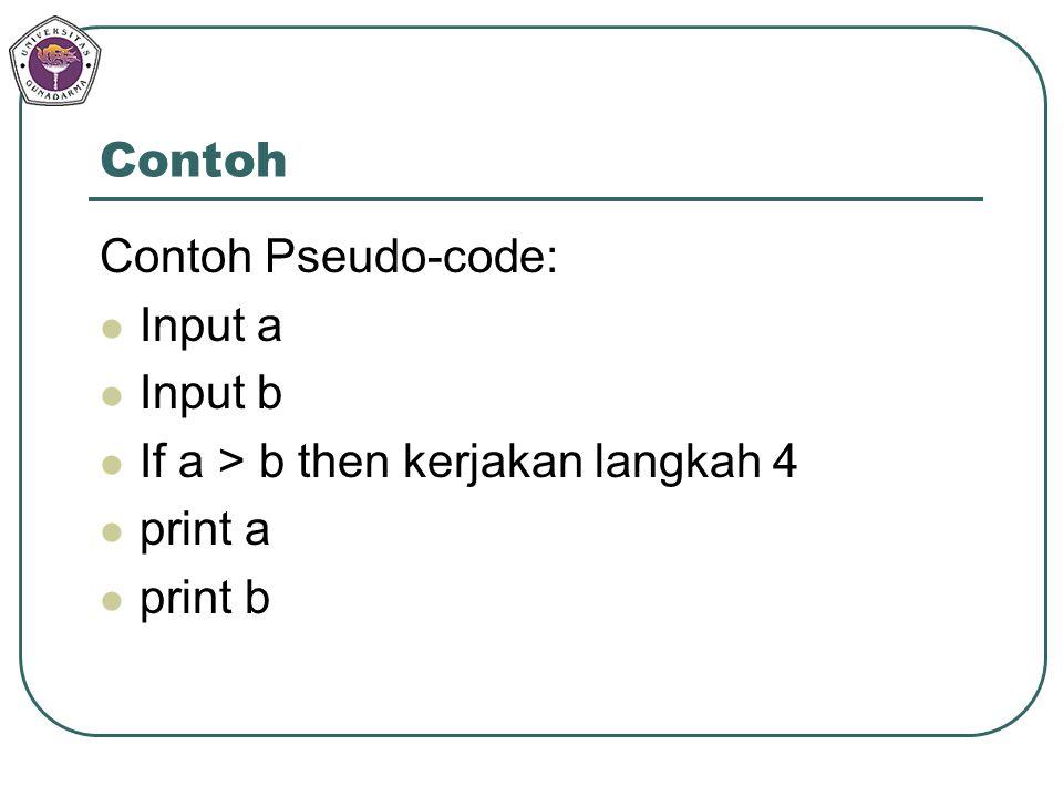 Contoh Contoh Pseudo-code: Input a Input b