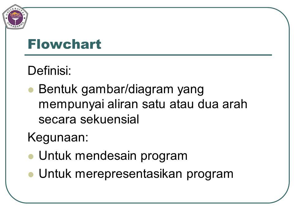 Flowchart Definisi: Bentuk gambar/diagram yang mempunyai aliran satu atau dua arah secara sekuensial.