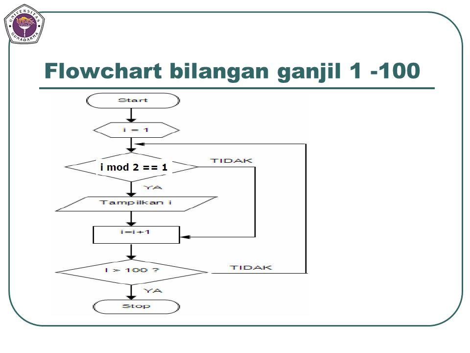 Flowchart bilangan ganjil 1 -100