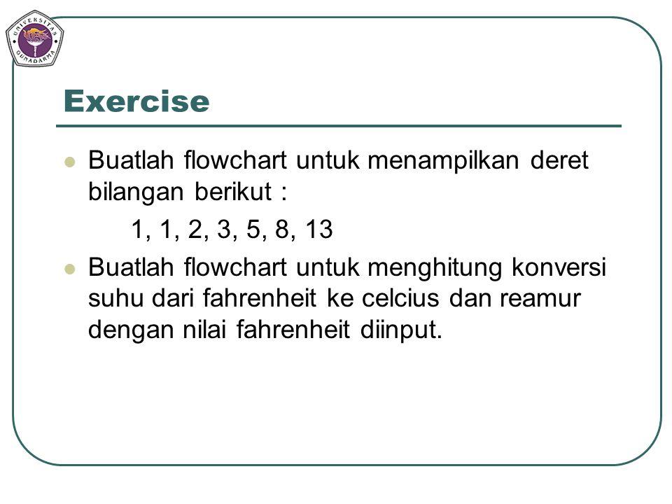 Exercise Buatlah flowchart untuk menampilkan deret bilangan berikut :