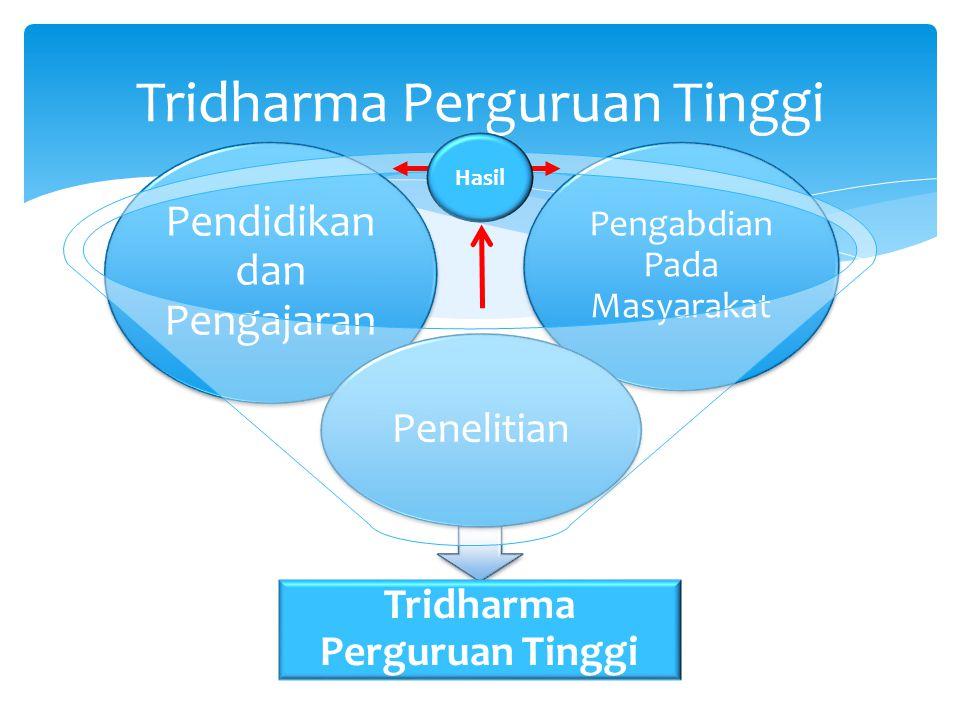 Tridharma Perguruan Tinggi
