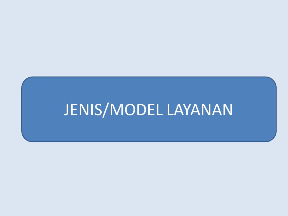 JENIS/MODEL LAYANAN
