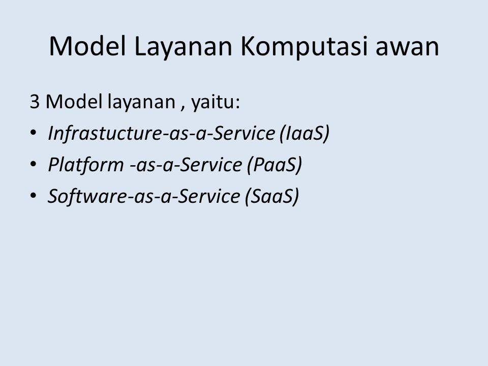 Model Layanan Komputasi awan