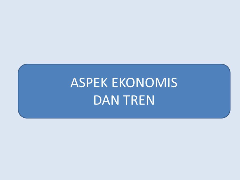 ASPEK EKONOMIS DAN TREN