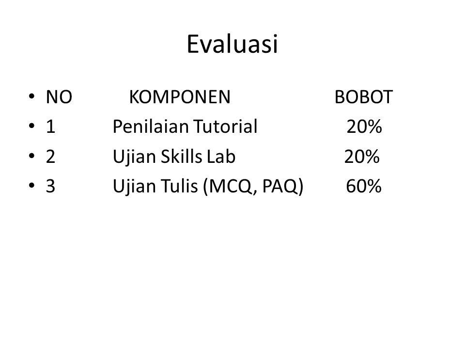 Evaluasi NO KOMPONEN BOBOT 1 Penilaian Tutorial 20%