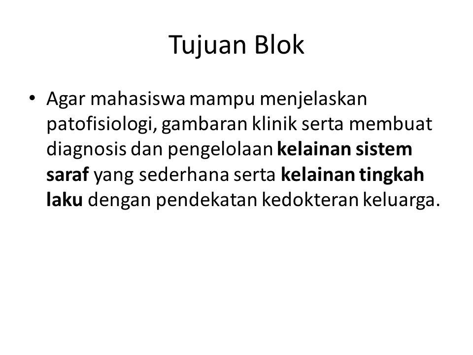 Tujuan Blok