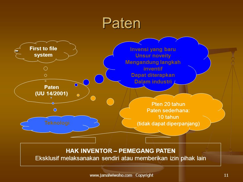 Mengandung langkah inventif HAK INVENTOR – PEMEGANG PATEN