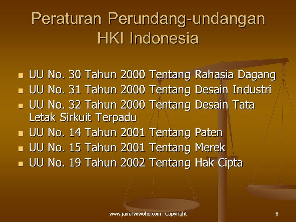 Peraturan Perundang-undangan HKI Indonesia