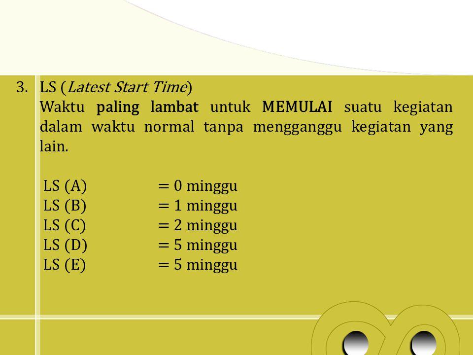 LS (Latest Start Time) Waktu paling lambat untuk MEMULAI suatu kegiatan dalam waktu normal tanpa mengganggu kegiatan yang lain.