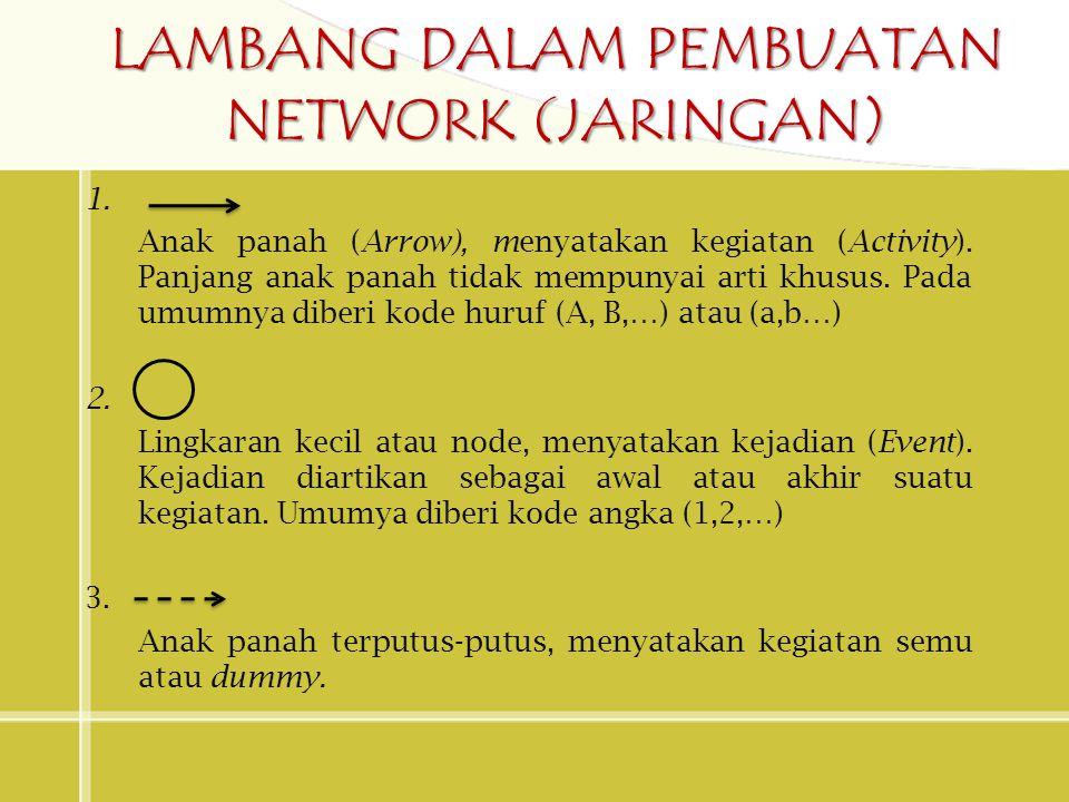 LAMBANG DALAM PEMBUATAN NETWORK (JARINGAN)