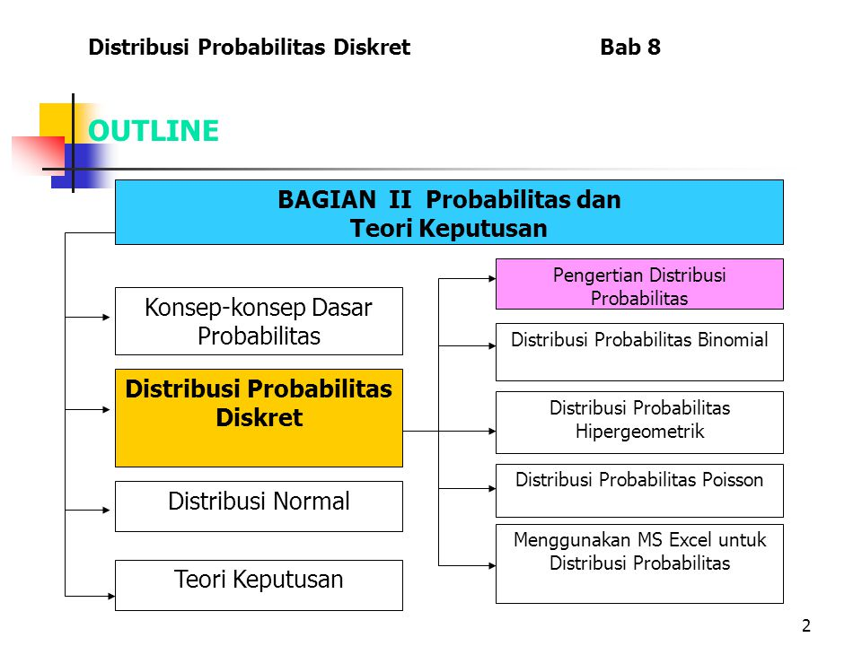 BAGIAN II Probabilitas dan Distribusi Probabilitas Diskret